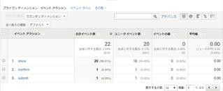 フォーム内でのユーザーアクションをGoogleアナリティクスで確認する方法