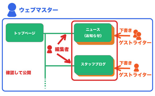 zukai3-blog.jpg