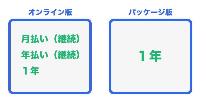 zukaikeiyaku.jpg